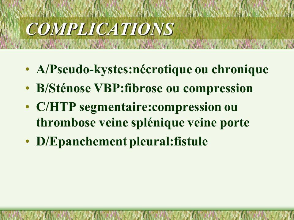 COMPLICATIONS A/Pseudo-kystes:nécrotique ou chronique B/Sténose VBP:fibrose ou compression C/HTP segmentaire:compression ou thrombose veine splénique