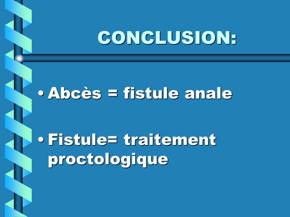 CONCLUSION: Abcès = fistule analeAbcès = fistule anale Fistule= traitement proctologiqueFistule= traitement proctologique