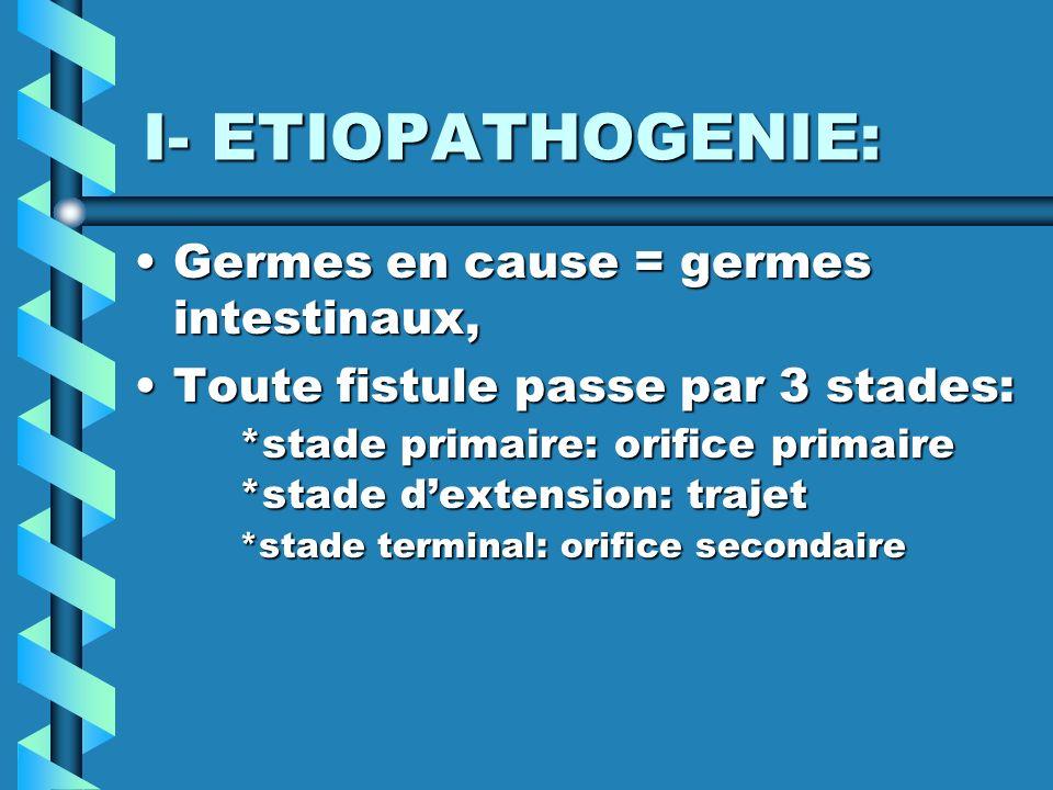 I- ETIOPATHOGENIE: Germes en cause = germes intestinaux,Germes en cause = germes intestinaux, Toute fistule passe par 3 stades: *stade primaire: orifi