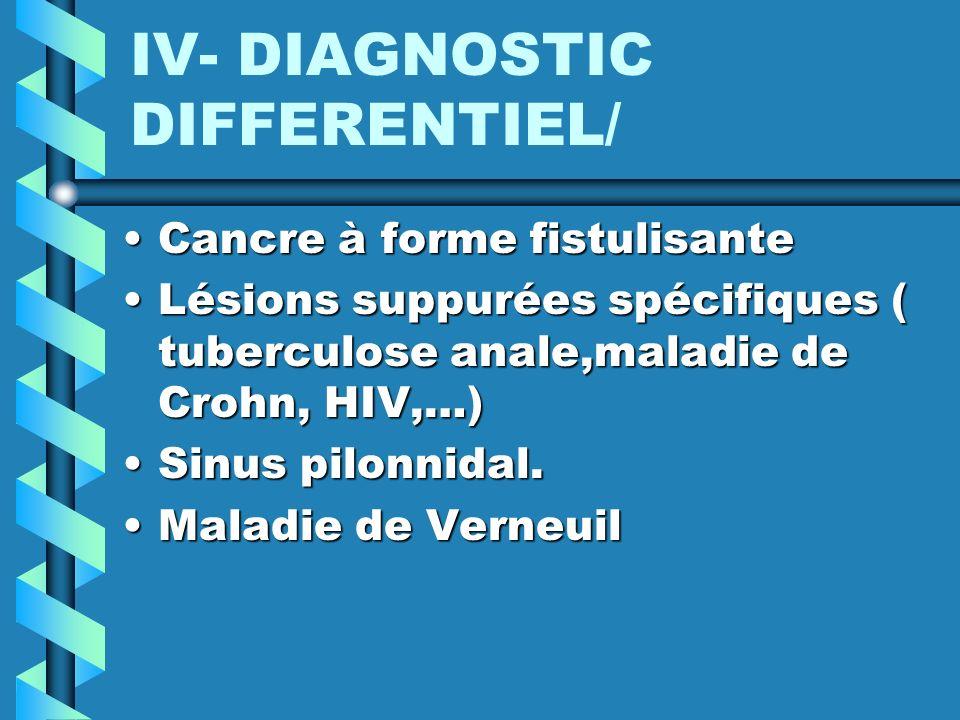 IV- DIAGNOSTIC DIFFERENTIEL/ Cancre à forme fistulisanteCancre à forme fistulisante Lésions suppurées spécifiques ( tuberculose anale,maladie de Crohn