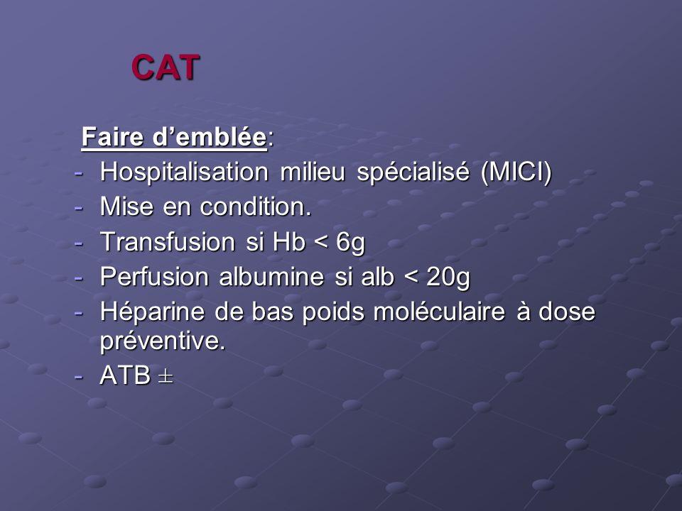 CAT CAT Faire demblée: Faire demblée: -Hospitalisation milieu spécialisé (MICI) -Mise en condition. -Transfusion si Hb < 6g -Perfusion albumine si alb