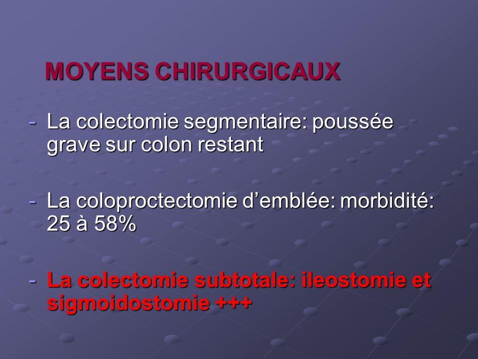 MOYENS CHIRURGICAUX -La colectomie segmentaire: poussée grave sur colon restant -La coloproctectomie demblée: morbidité: 25 à 58% -La colectomie subto