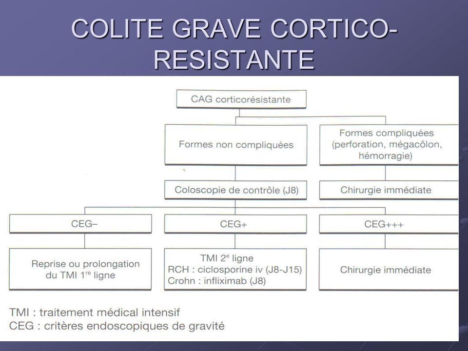 COLITE GRAVE CORTICO- RESISTANTE