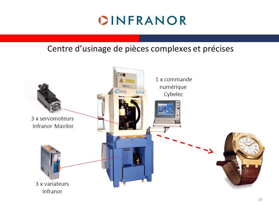 Centre dusinage de pièces complexes et précises 16 3 x servomoteurs Infranor Mavilor 1 x commande numérique Cybelec 3 x variateurs Infranor