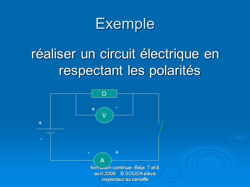 formation continue - Béja 7 et 8 avril 2006 B.SOUDA élève inspecteur au cenaffe Exemple réaliser un circuit électrique en respectant les polarités D V