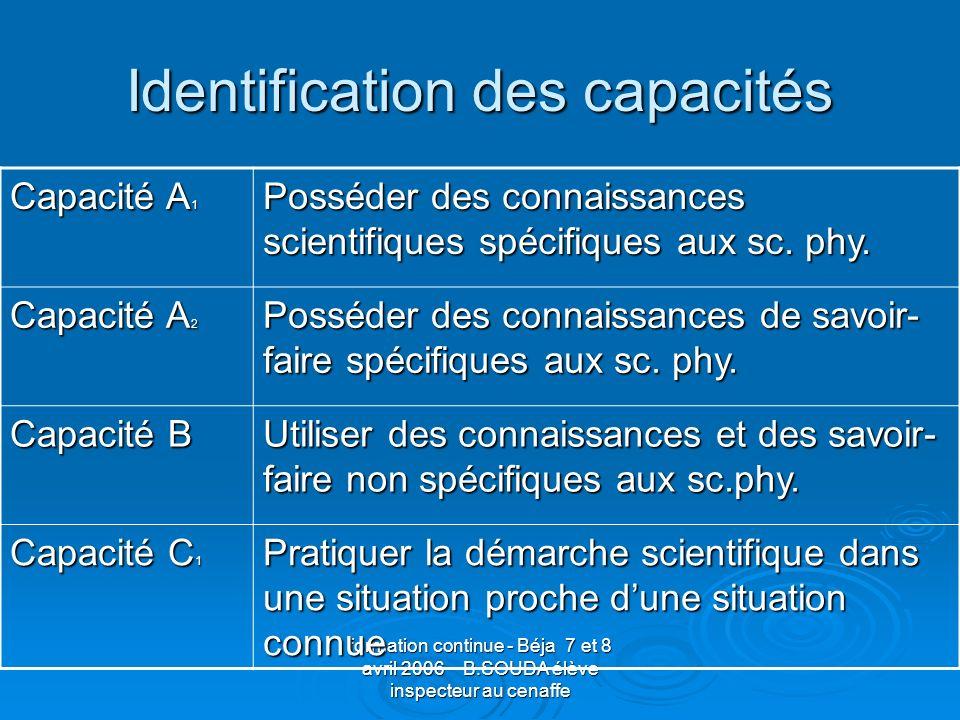 formation continue - Béja 7 et 8 avril 2006 B.SOUDA élève inspecteur au cenaffe Identification des capacités Capacité A 1 Posséder des connaissances s