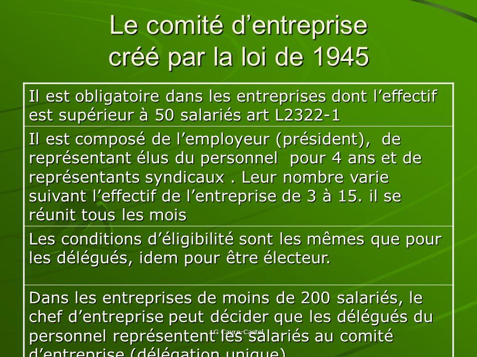 G Cayre-Castel Les attributions du comité dentreprise Il assure lexpression collective des intérêts des salariés en matière dorganisation du travail, de formation professionnelle, de gestion et de marche générale de lentreprise art L2323-1 et art L2323-6.