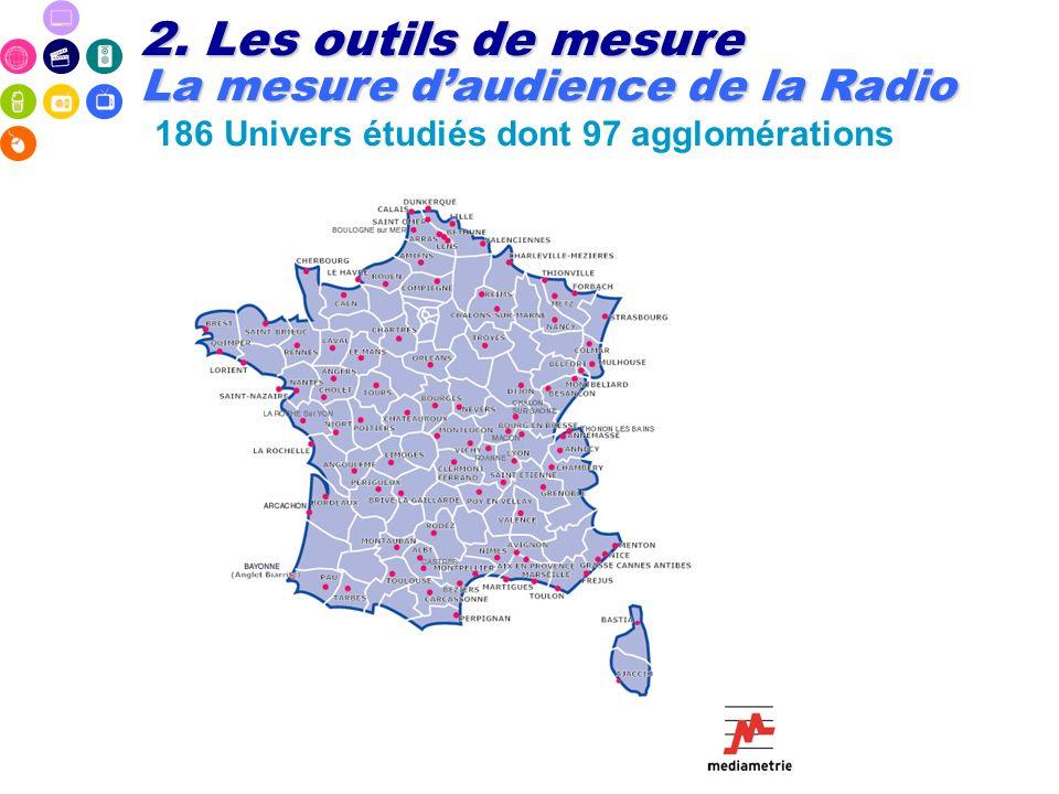2. Les outils de mesure La mesure daudience de la Radio 2. Les outils de mesure La mesure daudience de la Radio 186 Univers étudiés dont 97 agglomérat