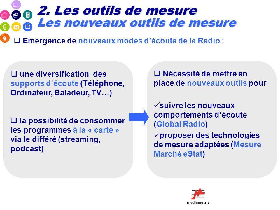 une diversification des supports découte (Téléphone, Ordinateur, Baladeur, TV…) la possibilité de consommer les programmes à la « carte » via le diffé