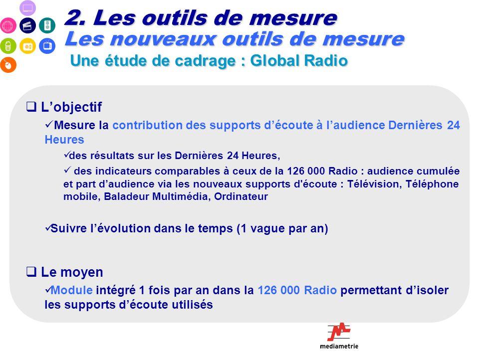 2. Les outils de mesure Les nouveaux outils de mesure Une étude de cadrage : Global Radio Lobjectif Mesure la contribution des supports découte à laud