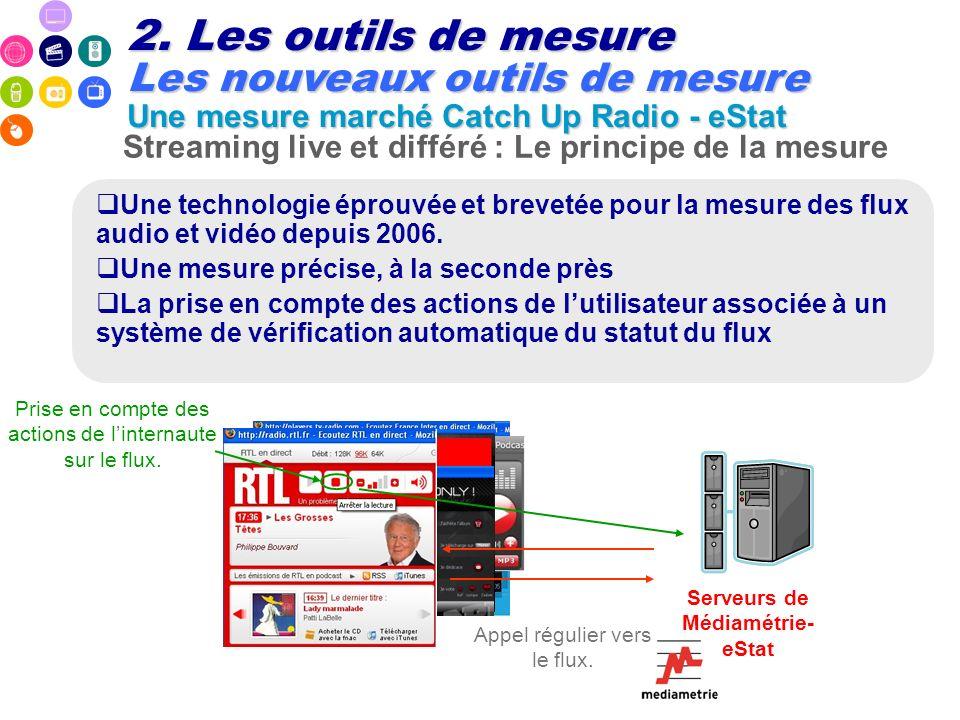 Streaming live et différé : Le principe de la mesure Prise en compte des actions de linternaute sur le flux. Serveurs de Médiamétrie- eStat Appel régu