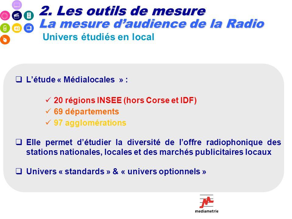 Létude « Médialocales » : 20 régions INSEE (hors Corse et IDF) 69 départements 97 agglomérations Elle permet détudier la diversité de loffre radiophon