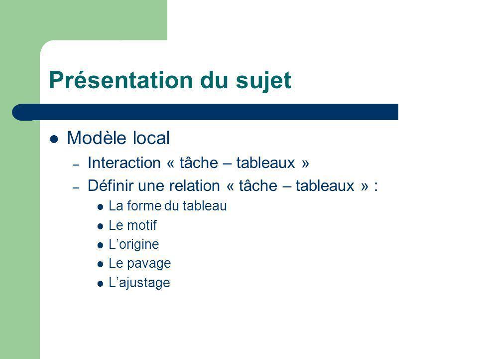 Présentation du sujet Modèle local – Interaction « tâche – tableaux » – Définir une relation « tâche – tableaux » : La forme du tableau Le motif Lorigine Le pavage Lajustage