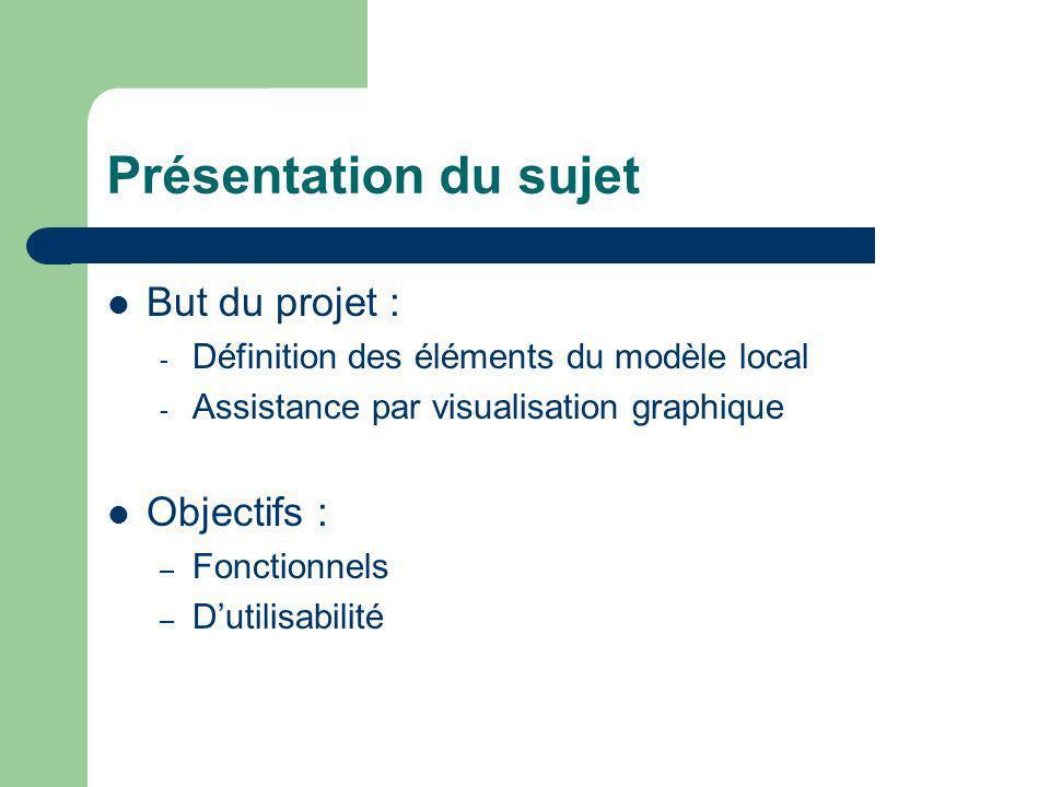 Présentation du sujet But du projet : - Définition des éléments du modèle local - Assistance par visualisation graphique Objectifs : – Fonctionnels – Dutilisabilité