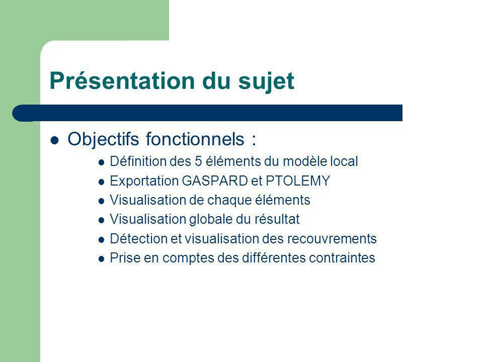 Présentation du sujet Objectifs fonctionnels : Définition des 5 éléments du modèle local Exportation GASPARD et PTOLEMY Visualisation de chaque éléments Visualisation globale du résultat Détection et visualisation des recouvrements Prise en comptes des différentes contraintes