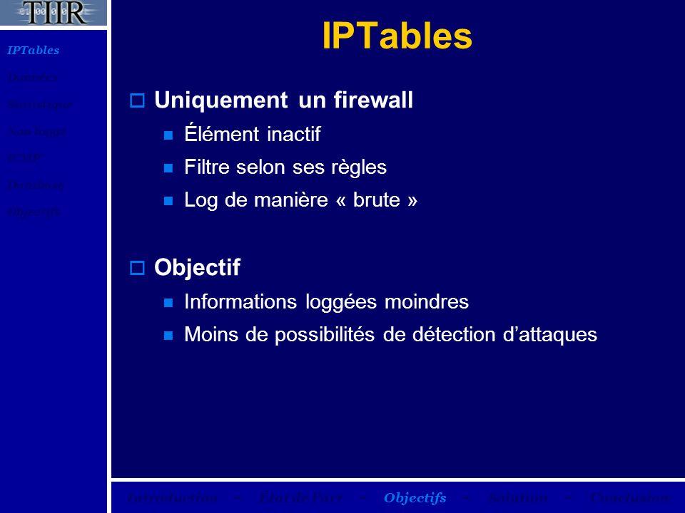 IPTables Uniquement un firewall Élément inactif Filtre selon ses règles Log de manière « brute » Objectif Informations loggées moindres Moins de possi