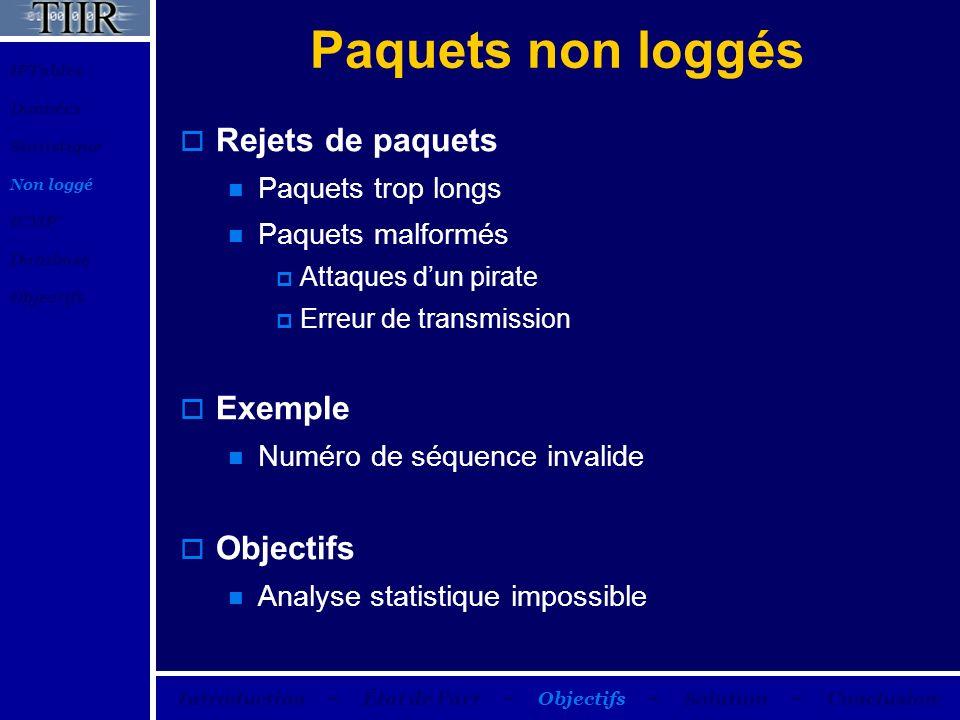 Paquets non loggés Rejets de paquets Paquets trop longs Paquets malformés Attaques dun pirate Erreur de transmission Exemple Numéro de séquence invali