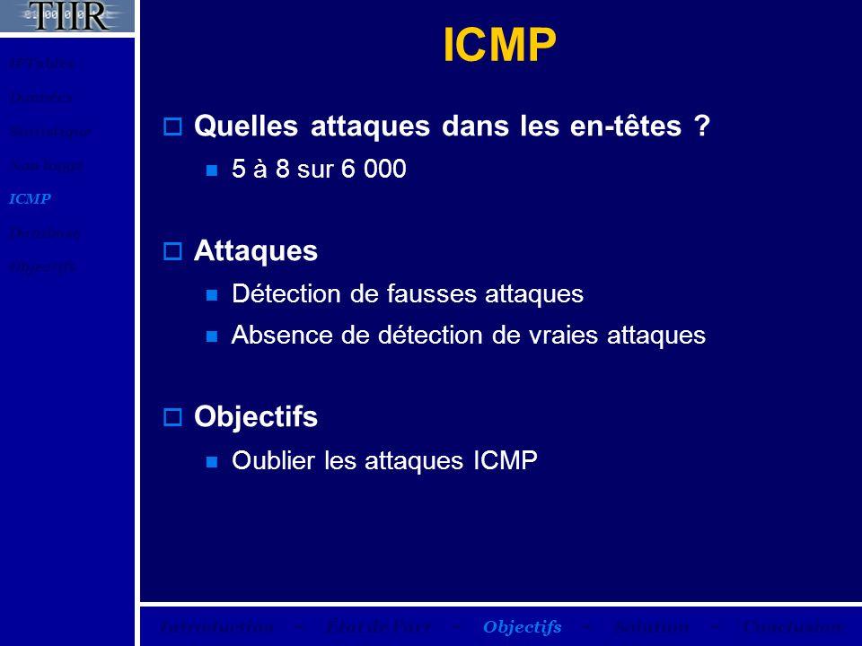 ICMP Quelles attaques dans les en-têtes ? 5 à 8 sur 6 000 Attaques Détection de fausses attaques Absence de détection de vraies attaques Objectifs Oub