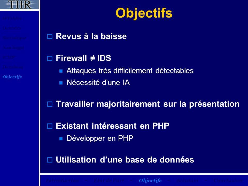 Objectifs Revus à la baisse Firewall IDS Attaques très difficilement détectables Nécessité dune IA Travailler majoritairement sur la présentation Exis