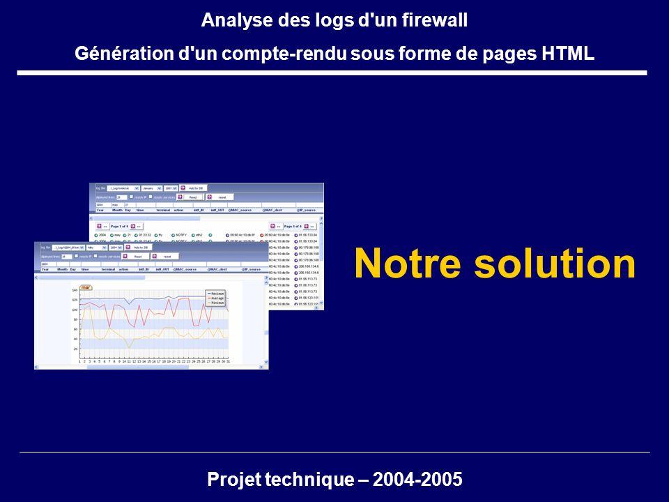 Notre solution Projet technique – 2004-2005 Analyse des logs d'un firewall Génération d'un compte-rendu sous forme de pages HTML