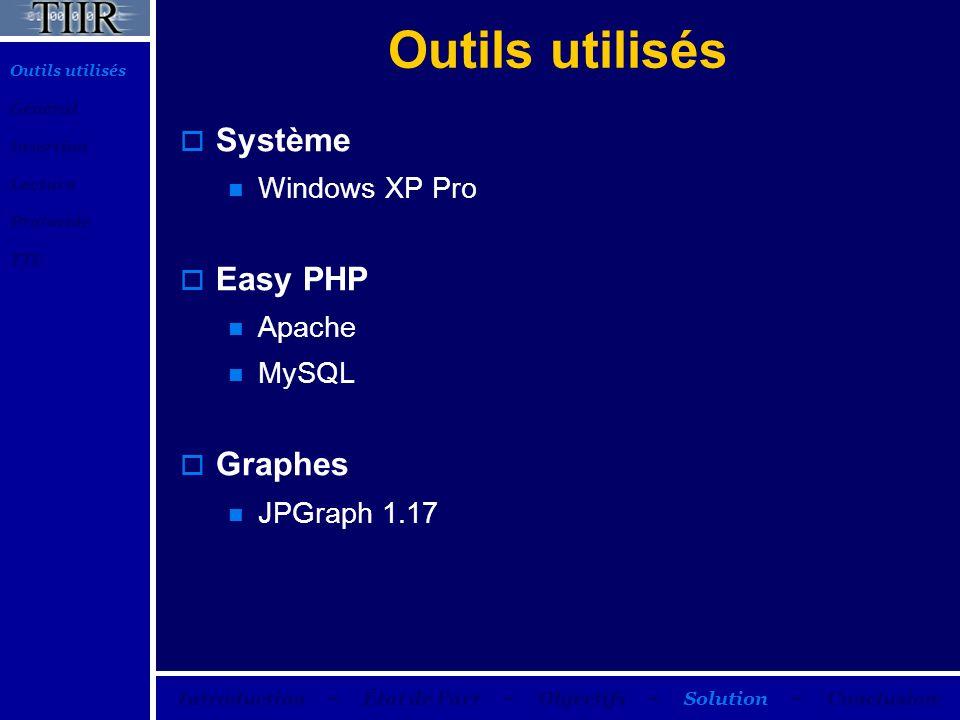 Outils utilisés Système Windows XP Pro Easy PHP Apache MySQL Graphes JPGraph 1.17 Outils utilisés Général Insertion Lecture Protocole TTL Introduction