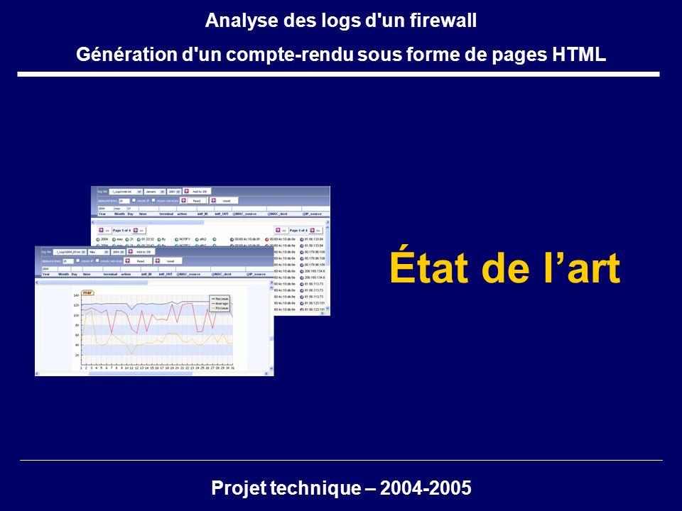 État de lart Projet technique – 2004-2005 Analyse des logs d'un firewall Génération d'un compte-rendu sous forme de pages HTML
