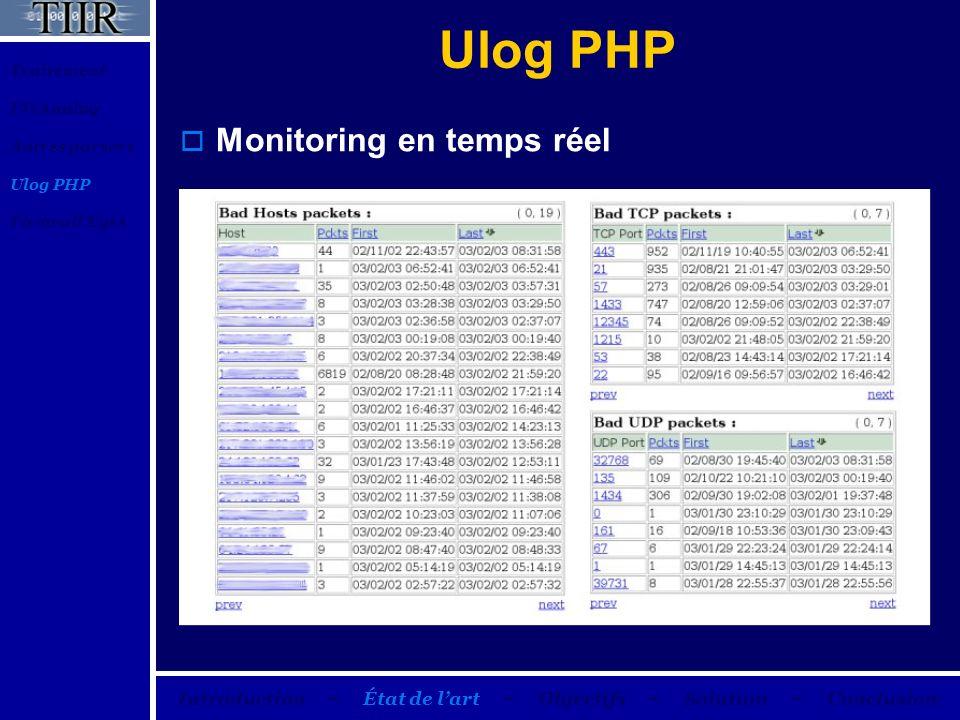 Ulog PHP Monitoring en temps réel Requêtes ciblées Présentation à revoir Non repris Trouvé trop tard Traitement FWAnalog Autres parsers Ulog PHP Firew