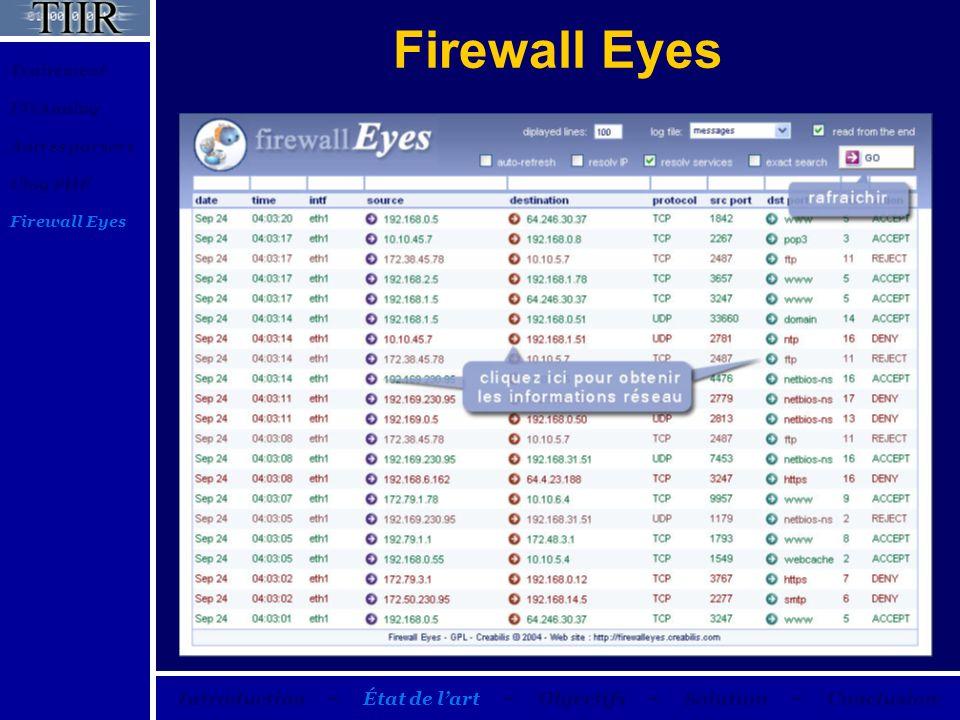 Firewall Eyes Projet professionnel Développé pour les clients de la société Creabilis Sortie en licence GPL fin 2004 Produit satisfaisant Portabilité