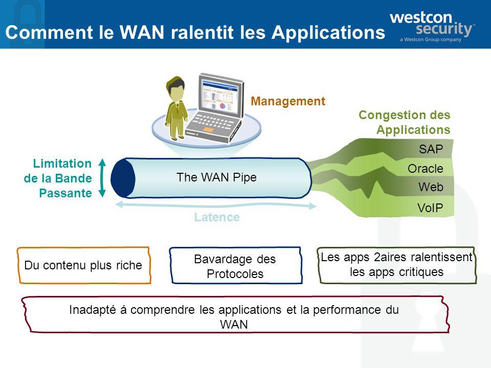 Comment le WAN ralentit les Applications Inadapté á comprendre les applications et la performance du WAN Les apps 2aires ralentissent les apps critiqu