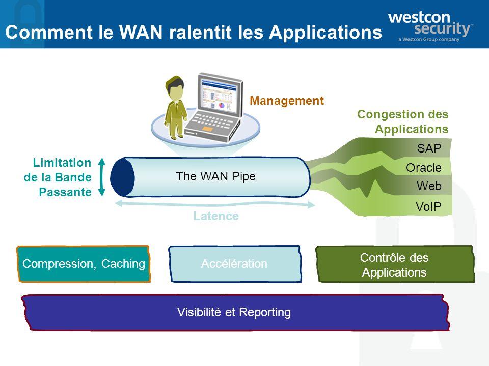 Inadapté á comprendre les applications et la performance du WAN Les apps 2aires ralentissent les apps critiques Bavardage des Protocoles Du contenu pl