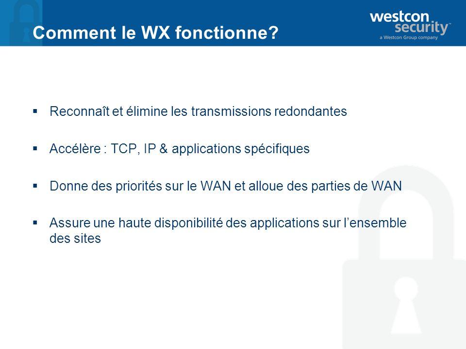 Comment le WX fonctionne? Reconnaît et élimine les transmissions redondantes Accélère : TCP, IP & applications spécifiques Donne des priorités sur le