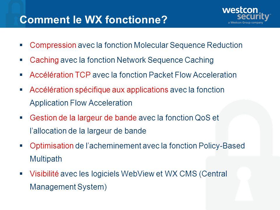 Compression avec la fonction Molecular Sequence Reduction Caching avec la fonction Network Sequence Caching Accélération TCP avec la fonction Packet F