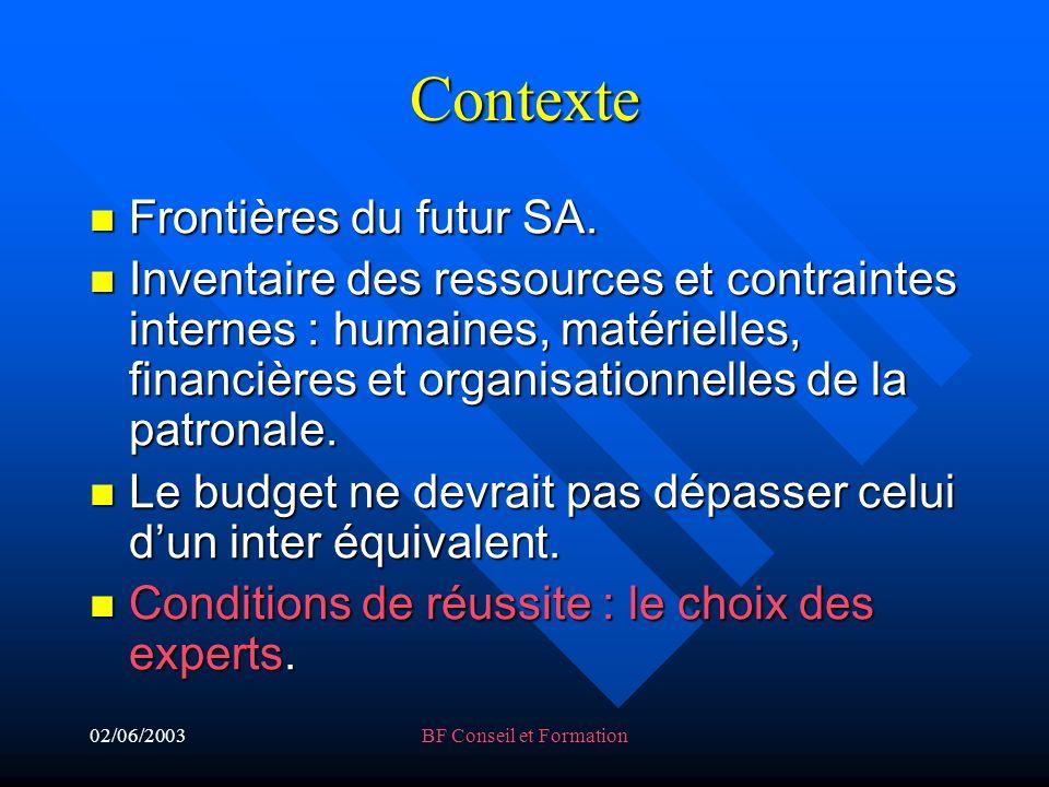 02/06/2003BF Conseil et Formation Contexte Frontières du futur SA.