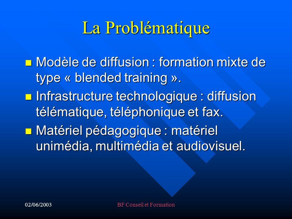 02/06/2003BF Conseil et Formation La Problématique Modèle de diffusion : formation mixte de type « blended training ».