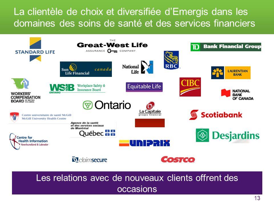 13 Les relations avec de nouveaux clients offrent des occasions La clientèle de choix et diversifiée dEmergis dans les domaines des soins de santé et des services financiers