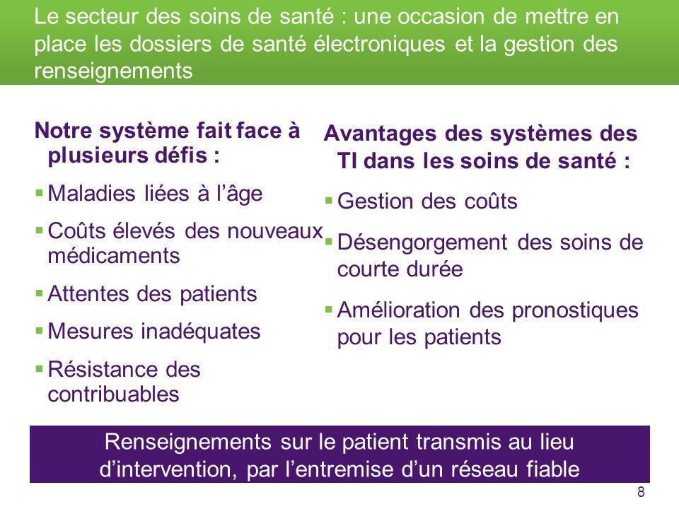 19 Annexe – Feuille de route de François Côté M.