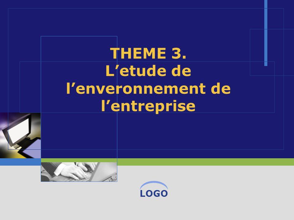 www.themegallery.com Company Name 3.1.Les methodes de lanalyse de lenvironnement 3.2.
