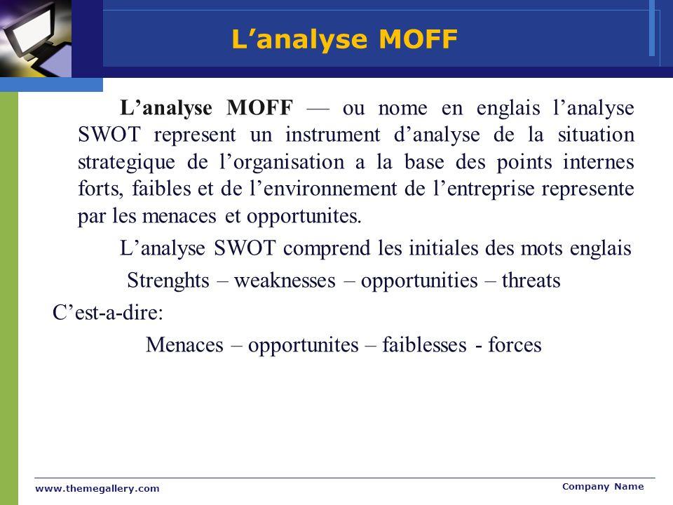 www.themegallery.com Company Name Lanalyse MOFF ou nome en englais lanalyse SWOT represent un instrument danalyse de la situation strategique de lorga