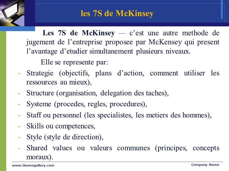 www.themegallery.com Company Name Les 7S de McKinsey cest une autre methode de jugement de lentreprise proposee par McKensey qui present lavantage det