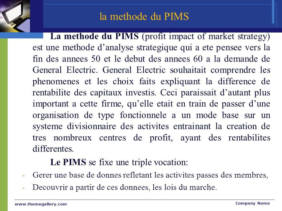 www.themegallery.com Company Name La methode du PIMS (profit impact of market strategy) est une methode danalyse strategique qui a ete pensee vers la