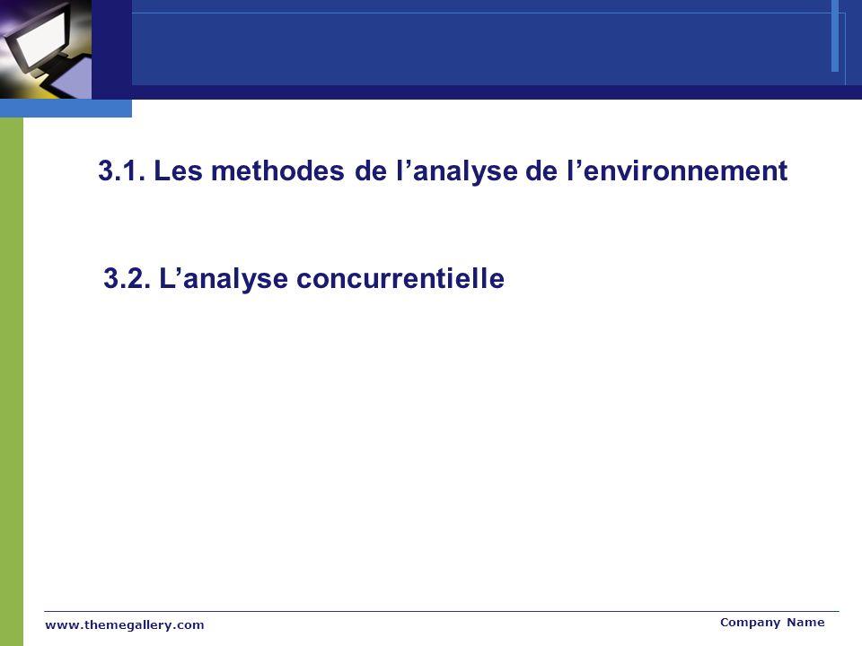 www.themegallery.com Company Name 3.1. Les methodes de lanalyse de lenvironnement 3.2. Lanalyse concurrentielle