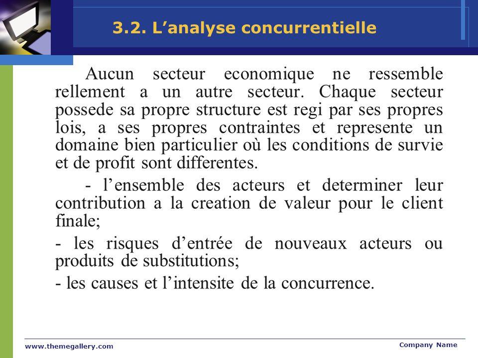 www.themegallery.com Company Name 3.2. Lanalyse concurrentielle Aucun secteur economique ne ressemble rellement a un autre secteur. Chaque secteur pos