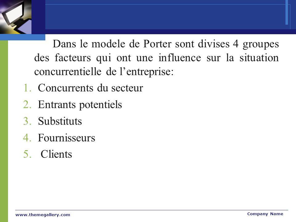 www.themegallery.com Company Name Dans le modele de Porter sont divises 4 groupes des facteurs qui ont une influence sur la situation concurrentielle