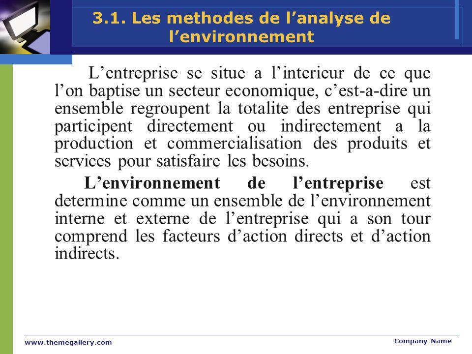 www.themegallery.com Company Name 3.1. Les methodes de lanalyse de lenvironnement Lentreprise se situe a linterieur de ce que lon baptise un secteur e