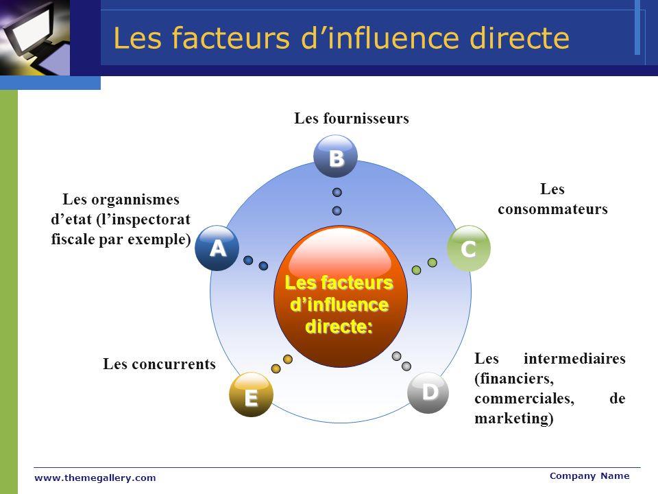 www.themegallery.com Company Name Les facteurs dinfluence directe Les facteurs dinfluence directe: B E C D A Les organnismes detat (linspectorat fisca