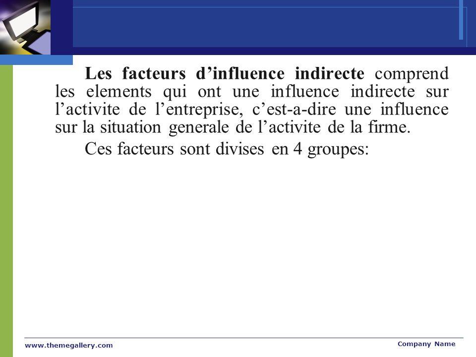 www.themegallery.com Company Name Les facteurs dinfluence indirecte comprend les elements qui ont une influence indirecte sur lactivite de lentreprise