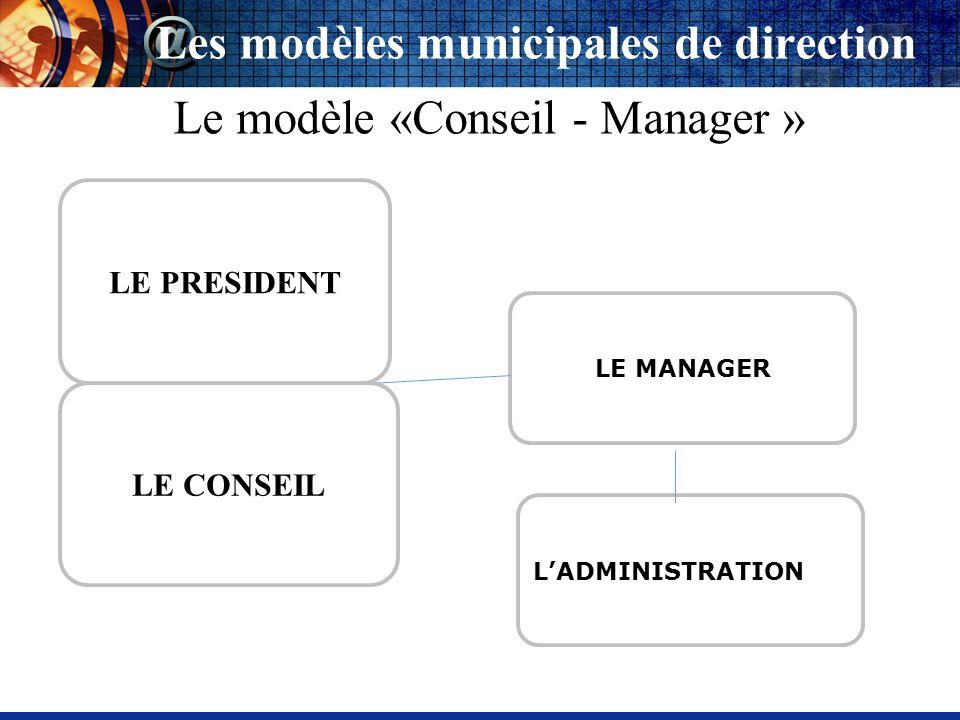 LE MANAGER LE PRESIDENT Les modèles municipales de direction Le modèle «Conseil - Manager » LE CONSEIL LADMINISTRATION