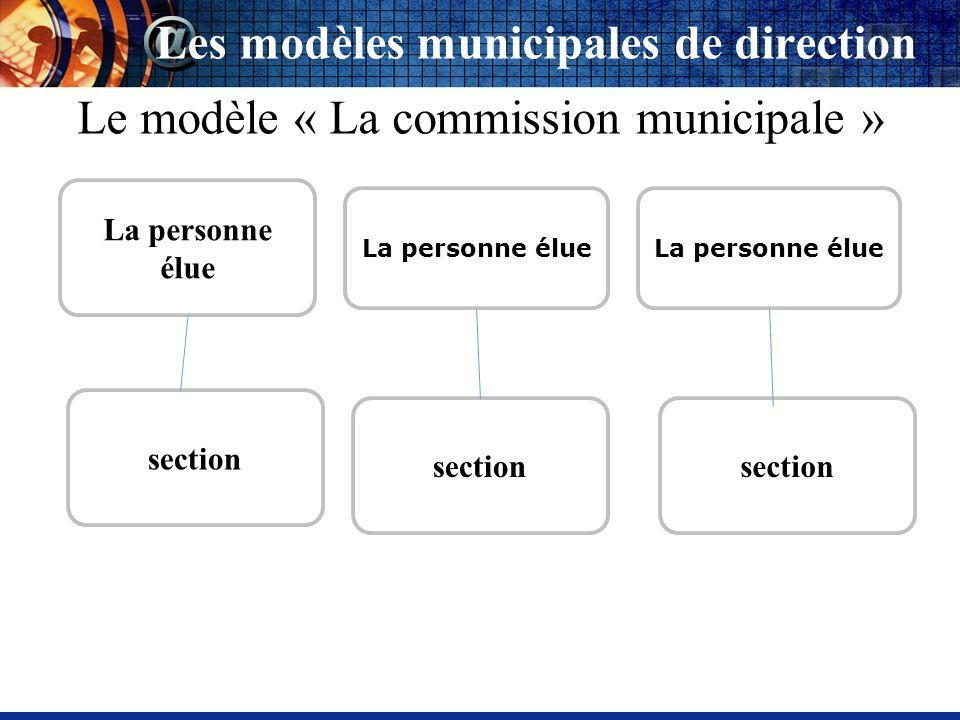 La personne élue Les modèles municipales de direction Le modèle « La commission municipale » La personne élue section