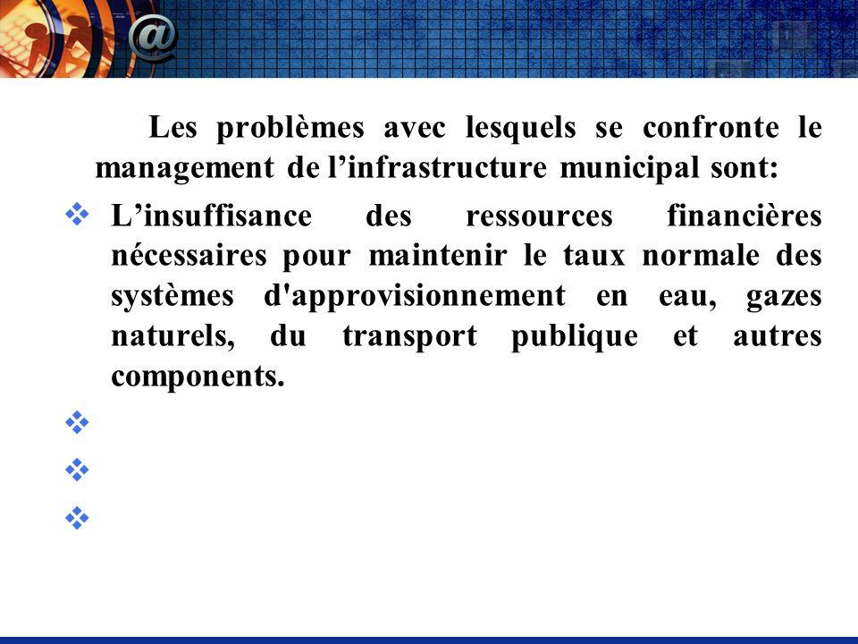 Les problèmes avec lesquels se confronte le management de linfrastructure municipal sont: Linsuffisance des ressources financières nécessaires pour ma