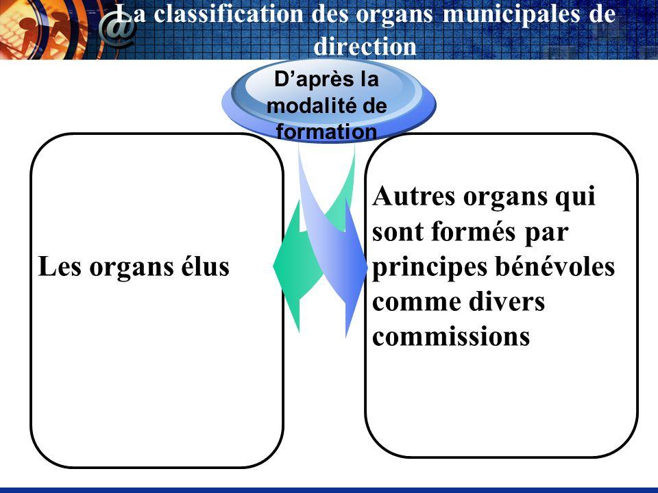 Les organs élus Daprès la modalité de formation Autres organs qui sont formés par principes bénévoles comme divers commissions La classification des o